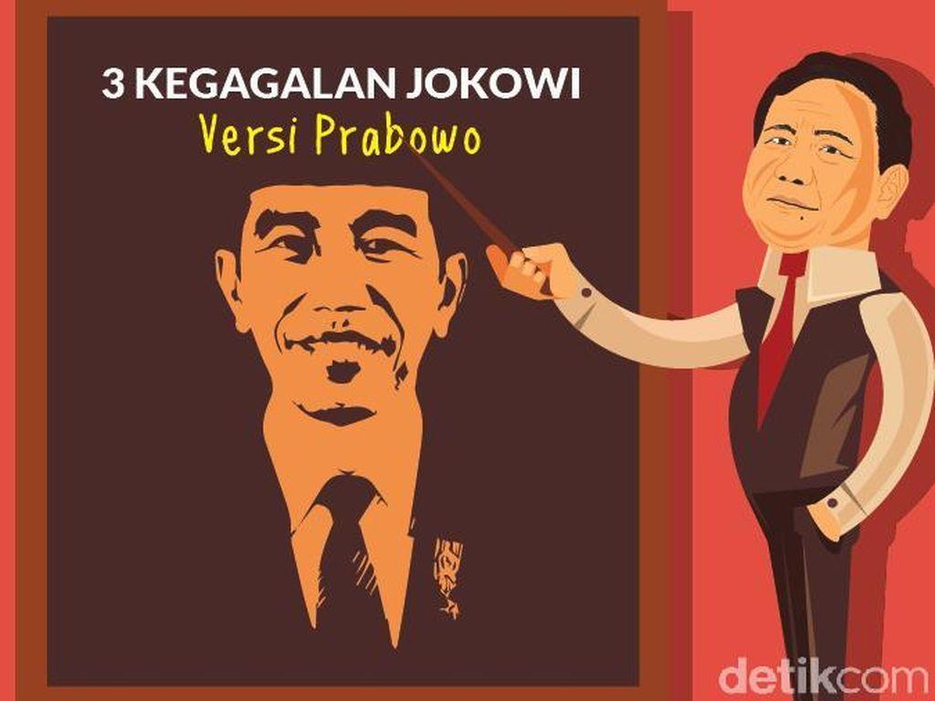 3 Kegagalan Ekonomi Jokowi Versi Prabowo