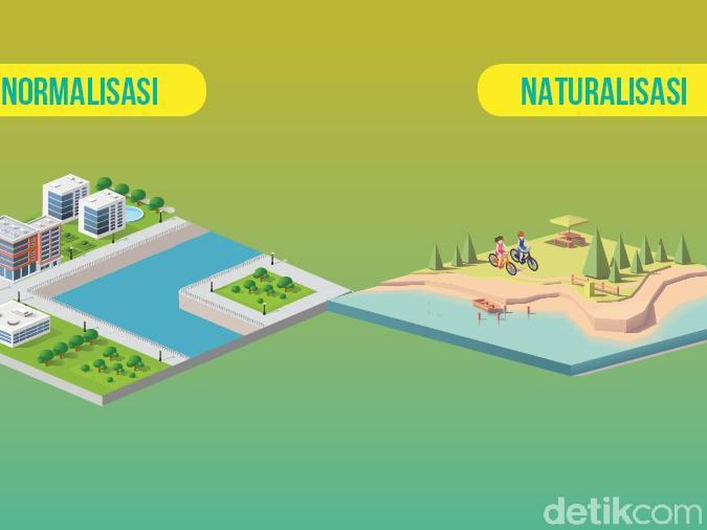 Apa Beda Normalisasi dan Naturalisasi Sungai?