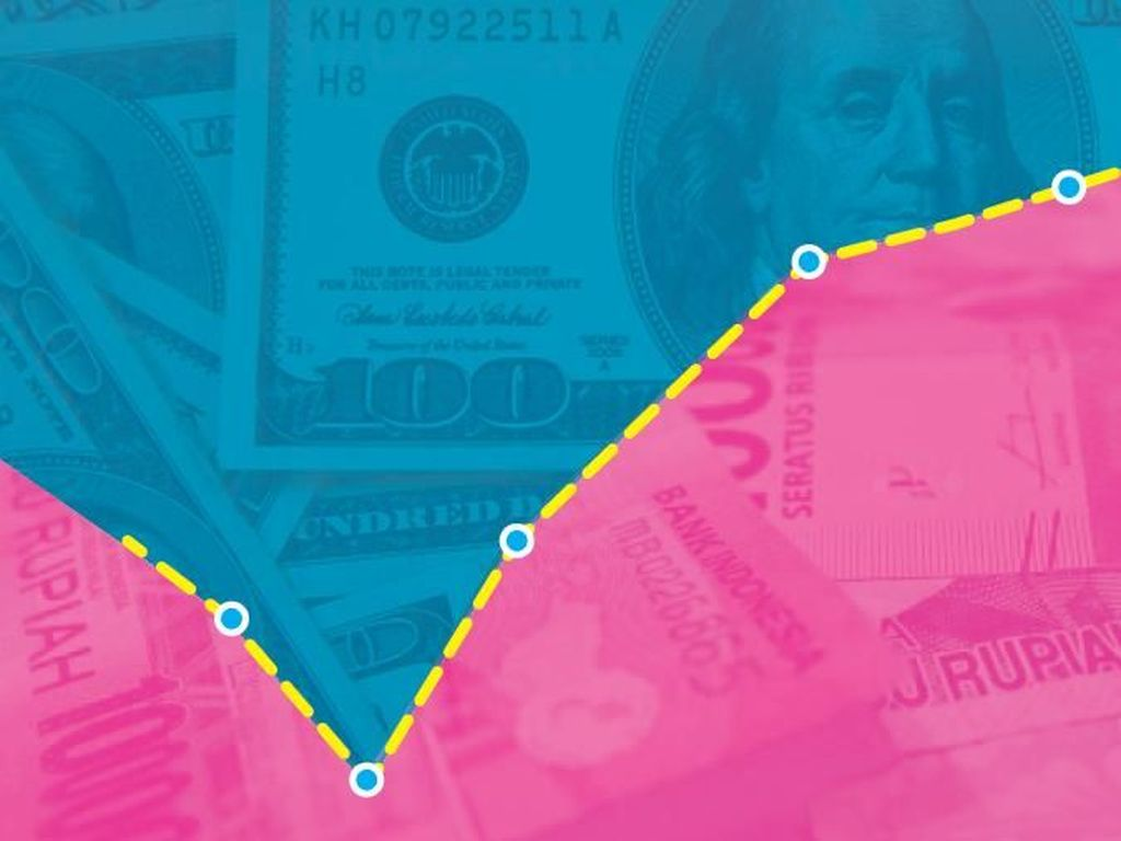 Perjalanan Rupiah Gencet Dolar AS ke Rp 14.200-an