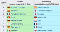 Jadwal Liga Champions: Jadwal Drawing Liga Champions