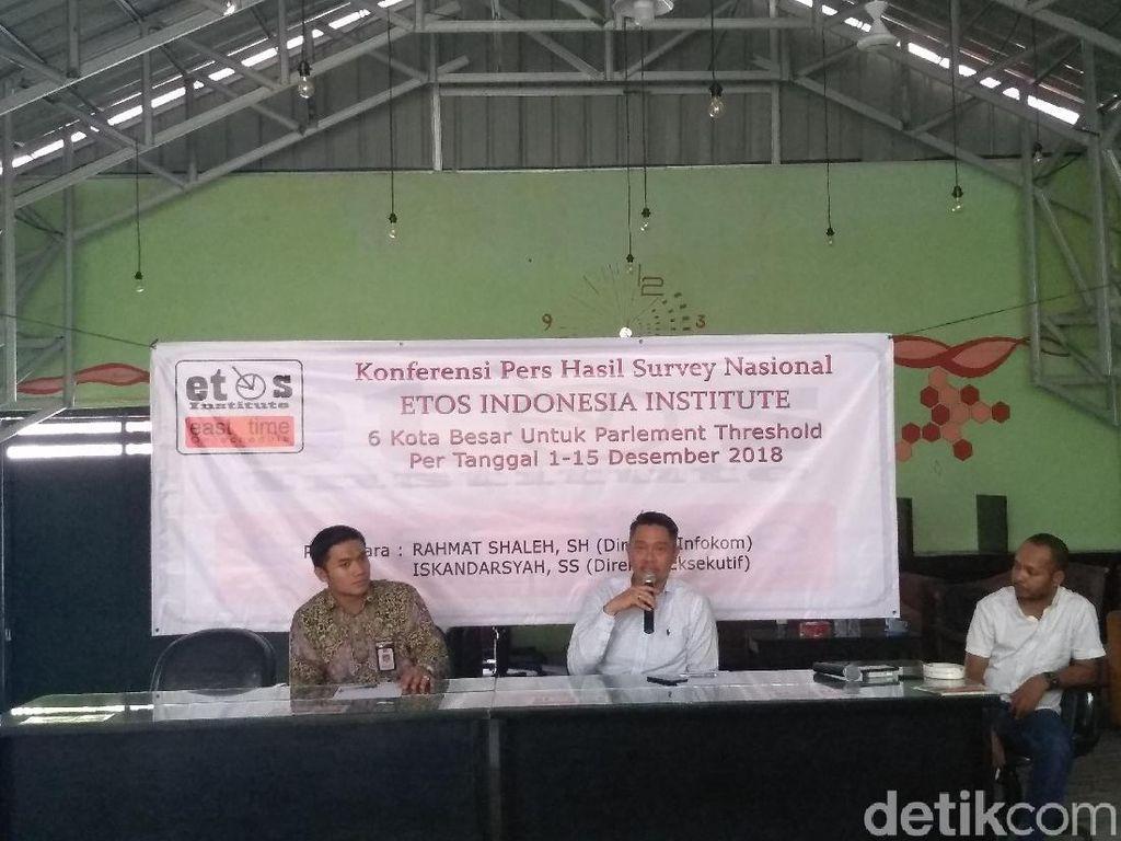 Survei ETOS Sebut Hanya 5 Parpol Lolos ke DPR, Apa Saja?