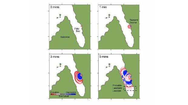 Ilmuwan Inggris Bantah Tsunami Palu Akibat Saluran Bawah Laut