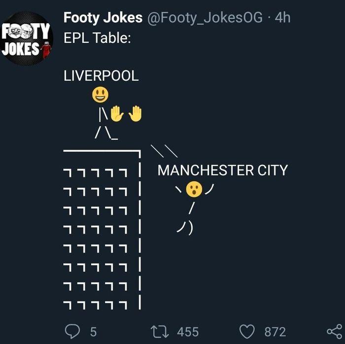 Manchester City kalah 1-2 dari Leicester di King Power Stadium, Rabu (26/12/2018). Kekalahan itu membuat City turun ke posisi tiga klasemen, tersalip Tottenham Hotspur dan kian tertinggal dari Liverpool. (Foto: Twitter @Footy_JokesOG)