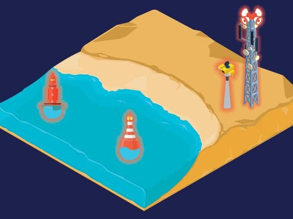Sederet Alat yang Perlu Dipasang untuk Deteksi Tsunami