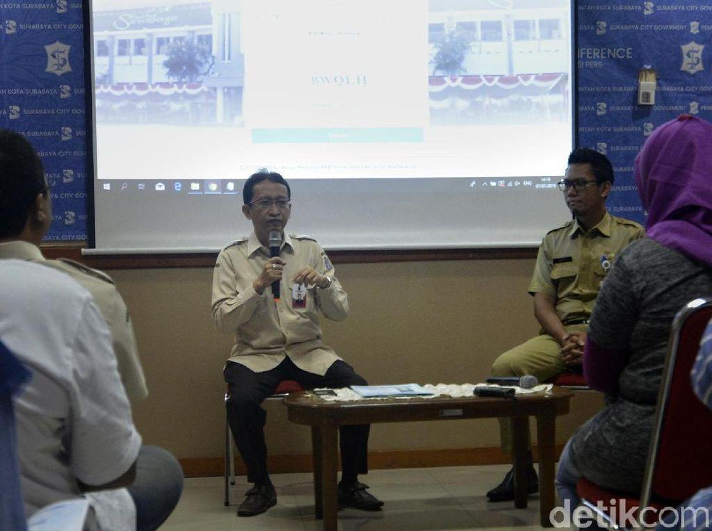Jumlah Wajib Pajak di Surabaya Meningkat