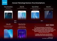 Kiprah Vivo Hadirkan Teknologi Kamera Canggih di Smartphone