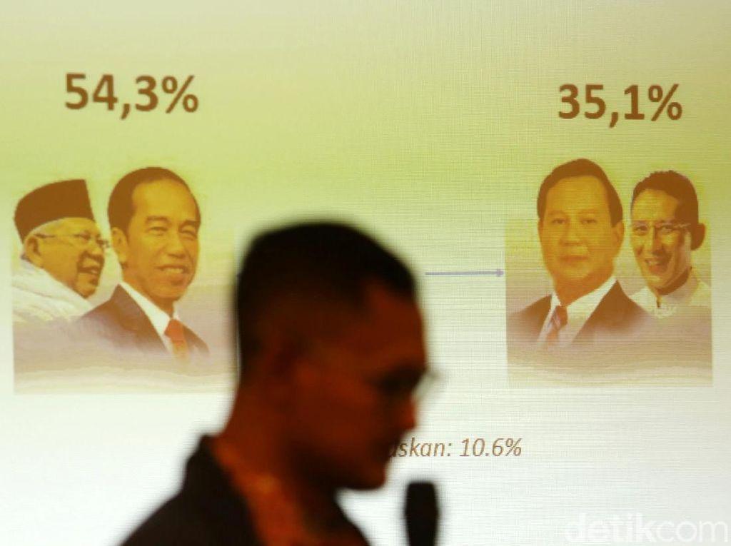 Jokowi Unggul Atas Prabowo Versi Survei Alvara