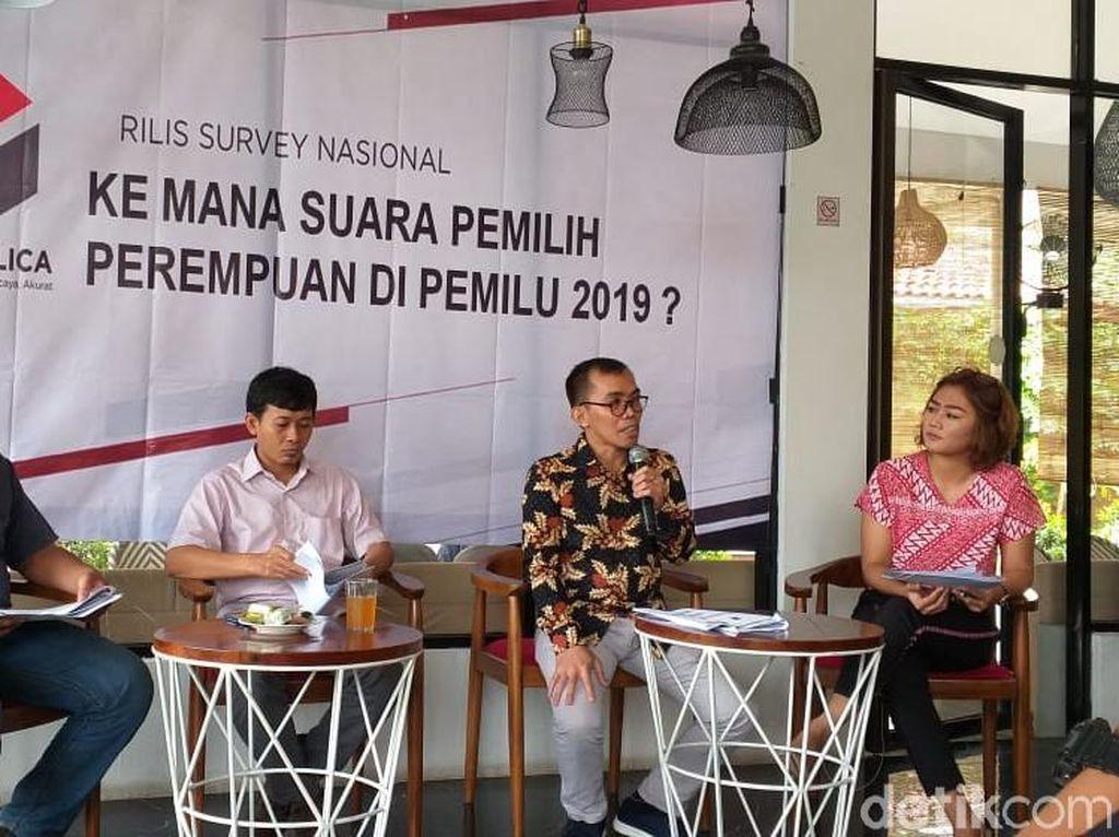 Survei Y-Publica: Jokowi-Maruf Amin 53,5%, Prabowo-Sandiaga 31,9%