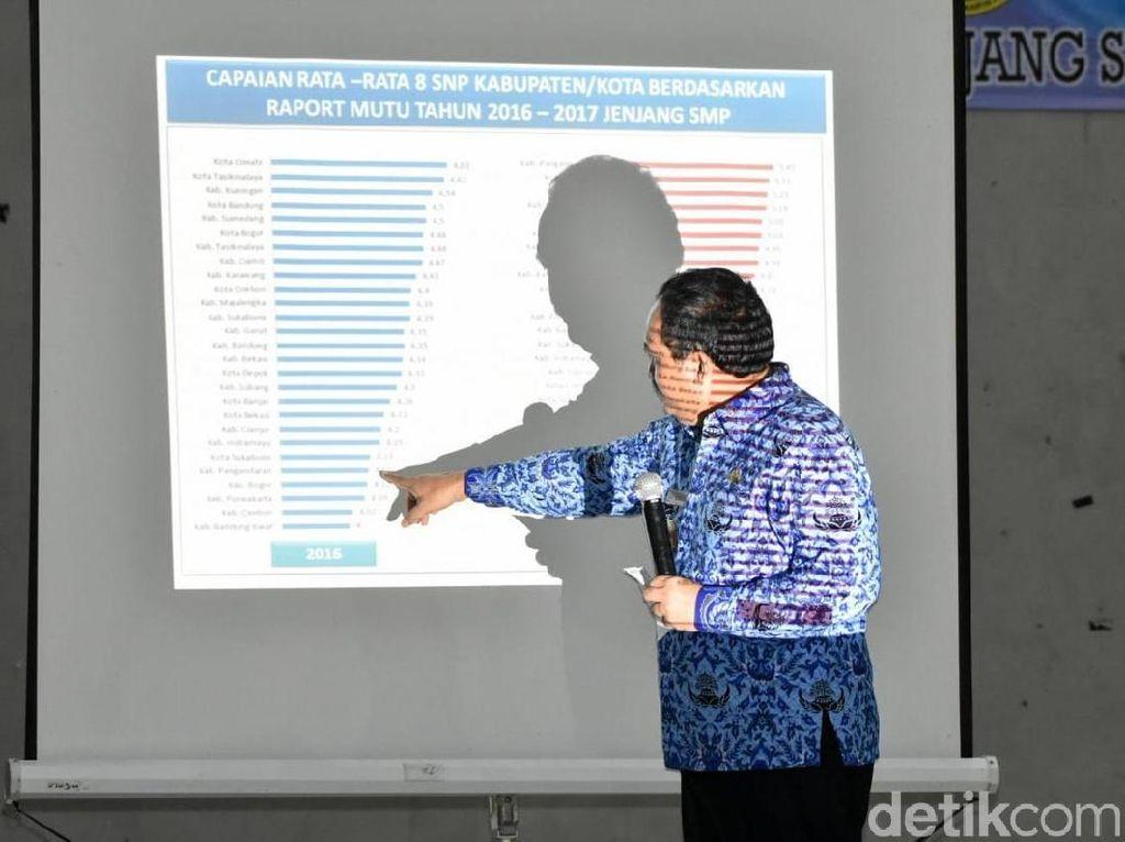 Berantas Pungli, Mutu Pendidikan Pangandaran Naik Signifikan