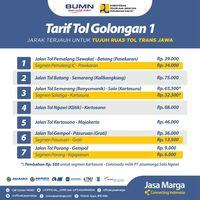 Daftar Tarif Tol Trans Jawa yang Tak Lagi Gratis Senin Besok