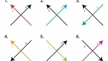 Viral 8 Versi Menulis Huruf X, Adakah Pengaruh Sisi Otak Dominan?