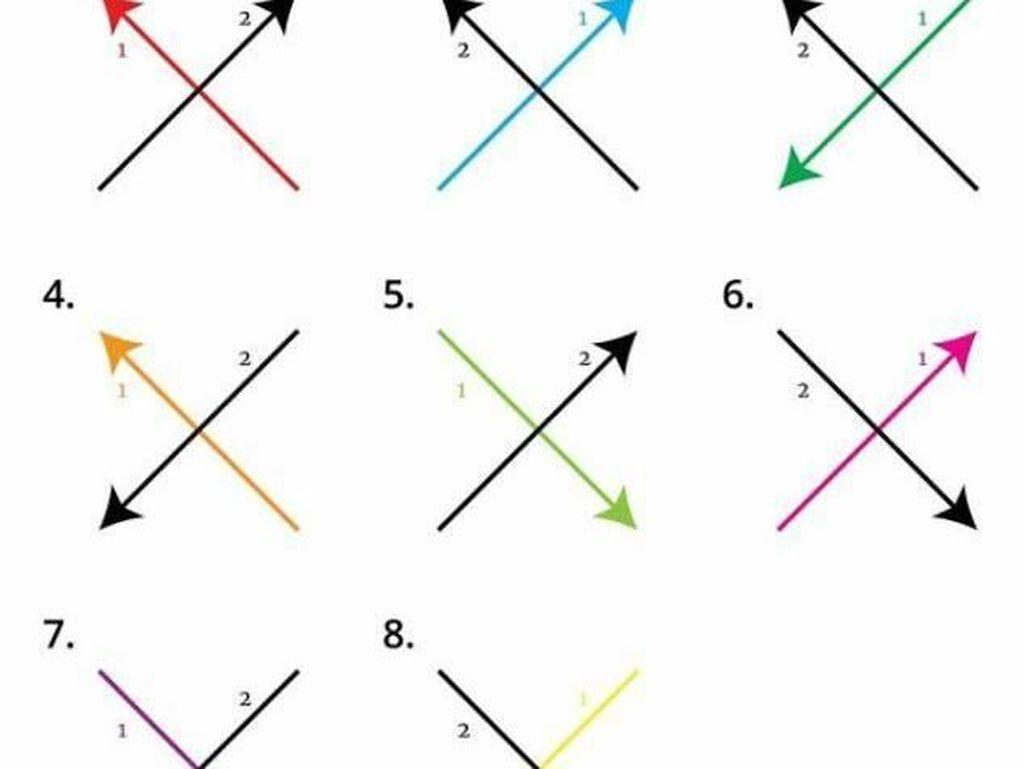 Soal Viral 8 Versi Menulis Huruf X, Begini Kata Grafolog