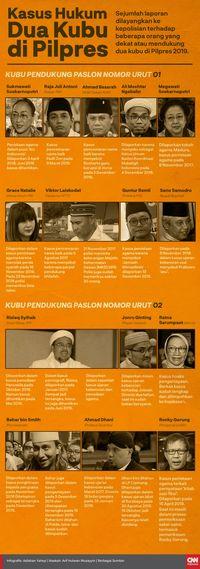 Bimbang Prabowo Bersua Jokowi Akibat Pendukung Telanjur Benci