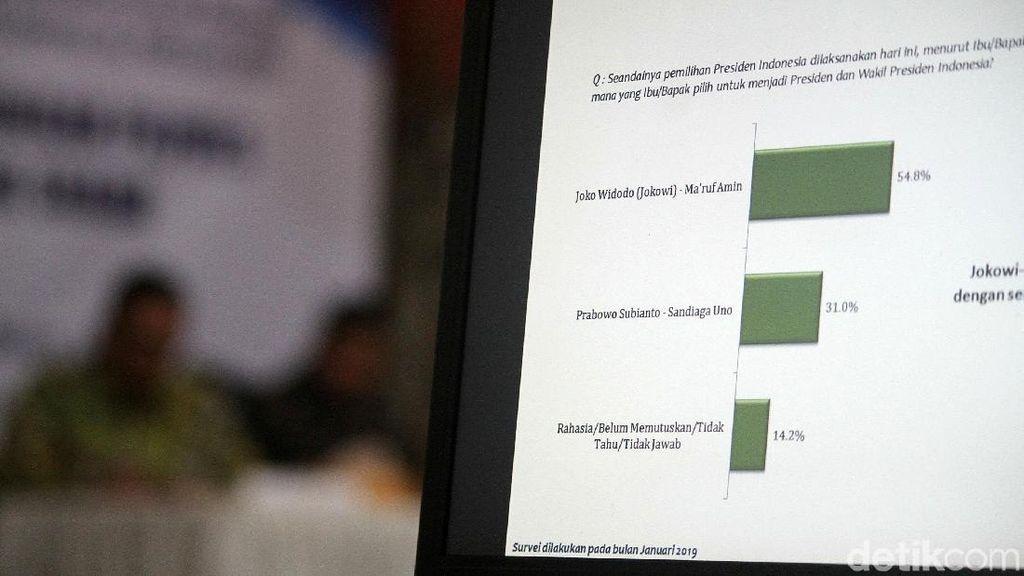 Jokowi Ungguli Prabowo Versi Survei LSI