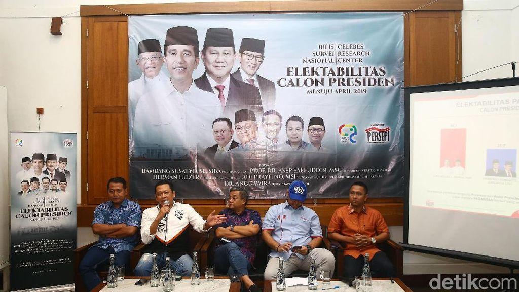 Jokowi-Maaruf Unggul di Survei CRC