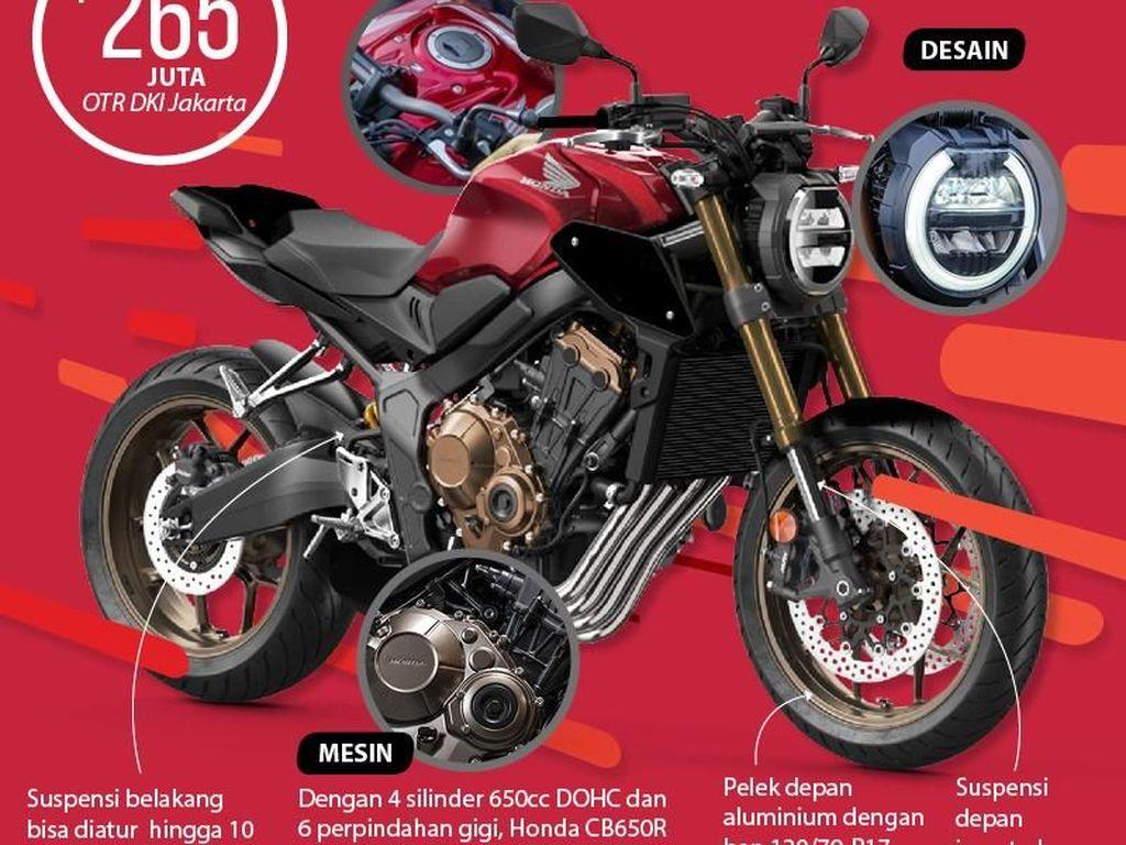 Honda CB650R, Neo Sport Cafe Bermesin 4 Silinder