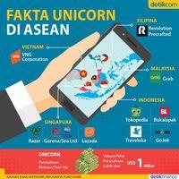 Jokowi Beberkan Utungnya RI Punya Unicorn Terbanyak di ASEAN