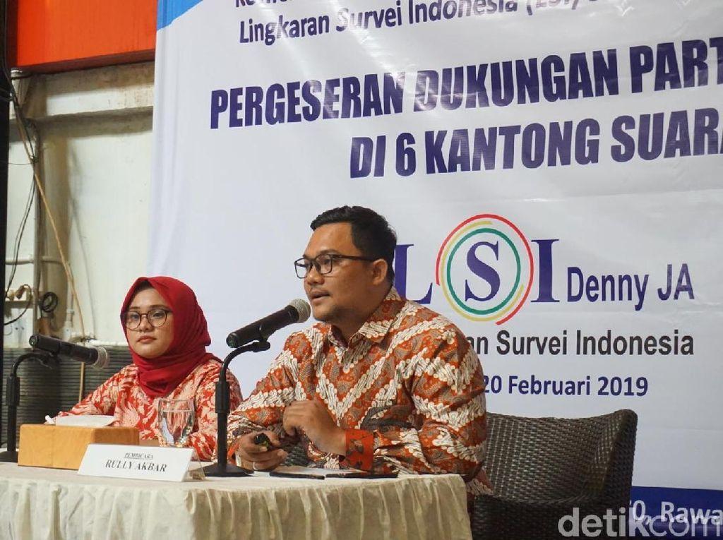LSI: Tren Pemilih Muslim PDIP Turun, Gerindra Naik