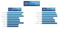 Skor Kamera Mi 9 Kalahkan Pixel 3 dan Galaxy Note 9