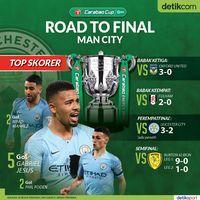 City Melaju Mulus ke Final Piala Liga Inggris