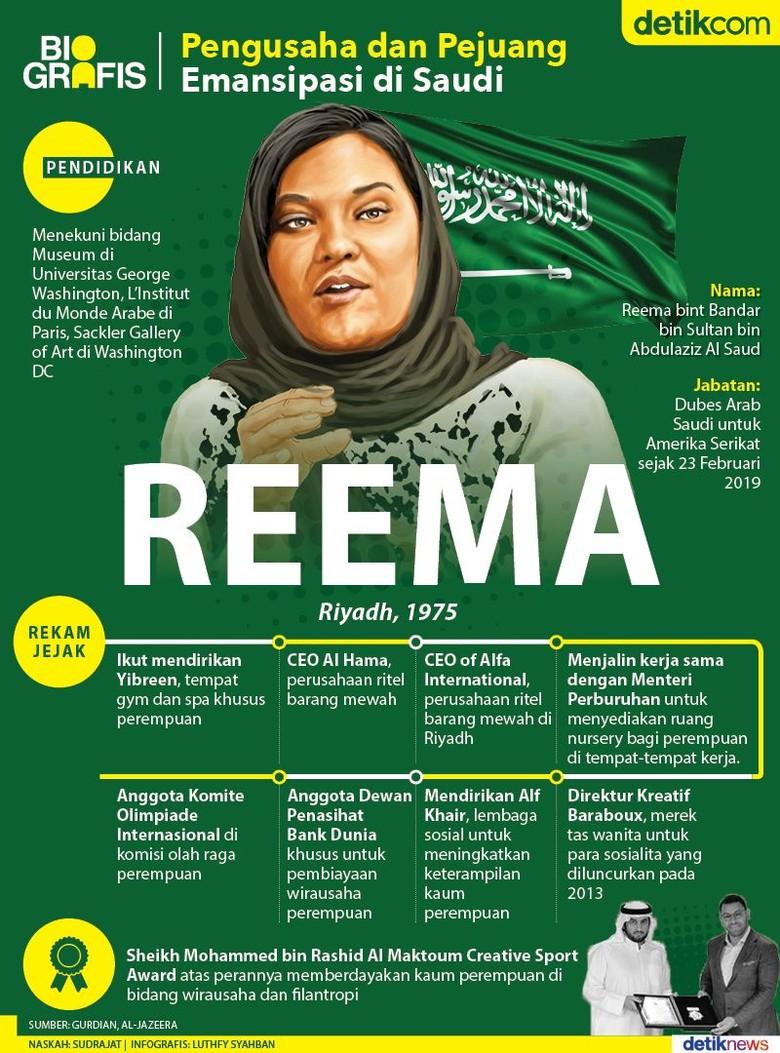 Pejuang Emansipasi Perempuan Saudi Jadi Dubes di AS