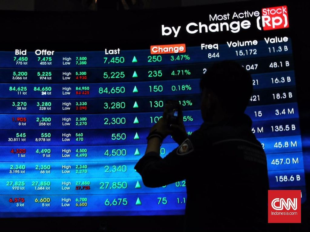 Lewat AKSes Next-G, Investor Bisa Ikut Awasi Transaksi Saham