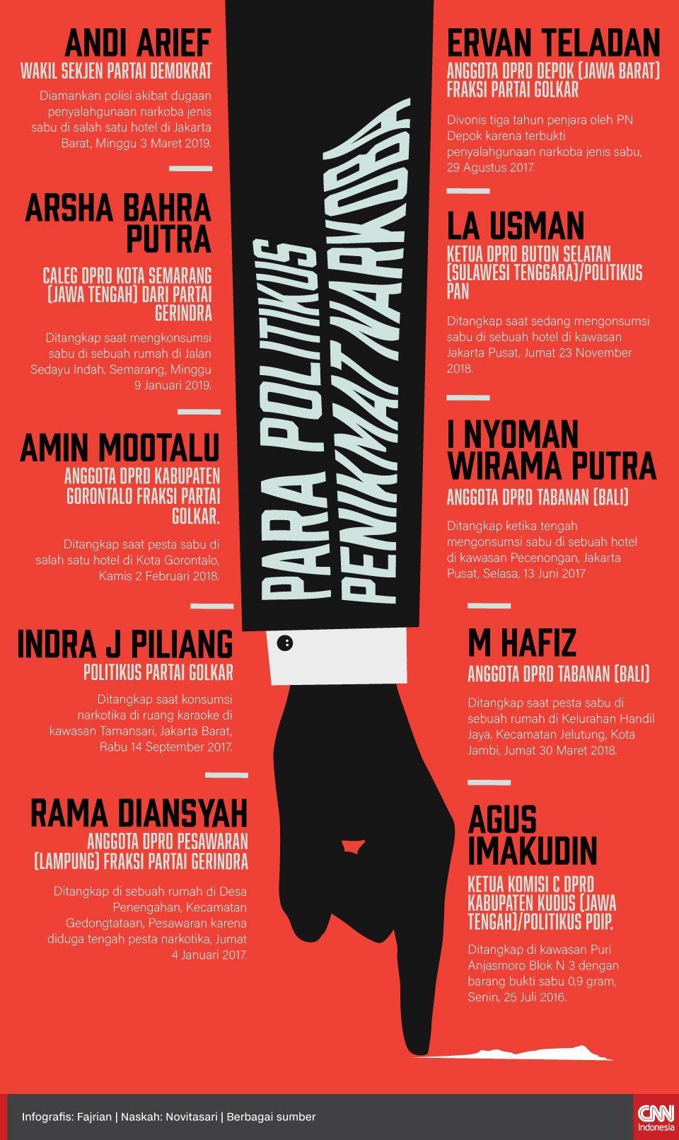 Infografis Para politikus penikmat narkoba