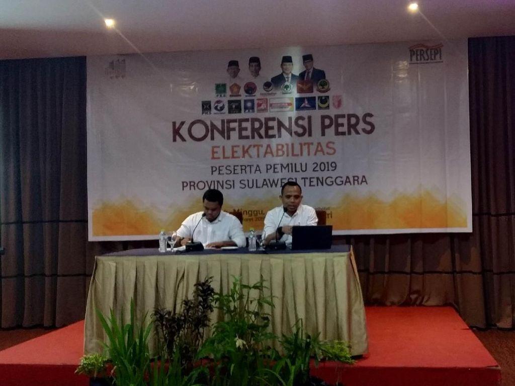 Survei Lokal di Sultra: Prabowo 44%, Jokowi 38%