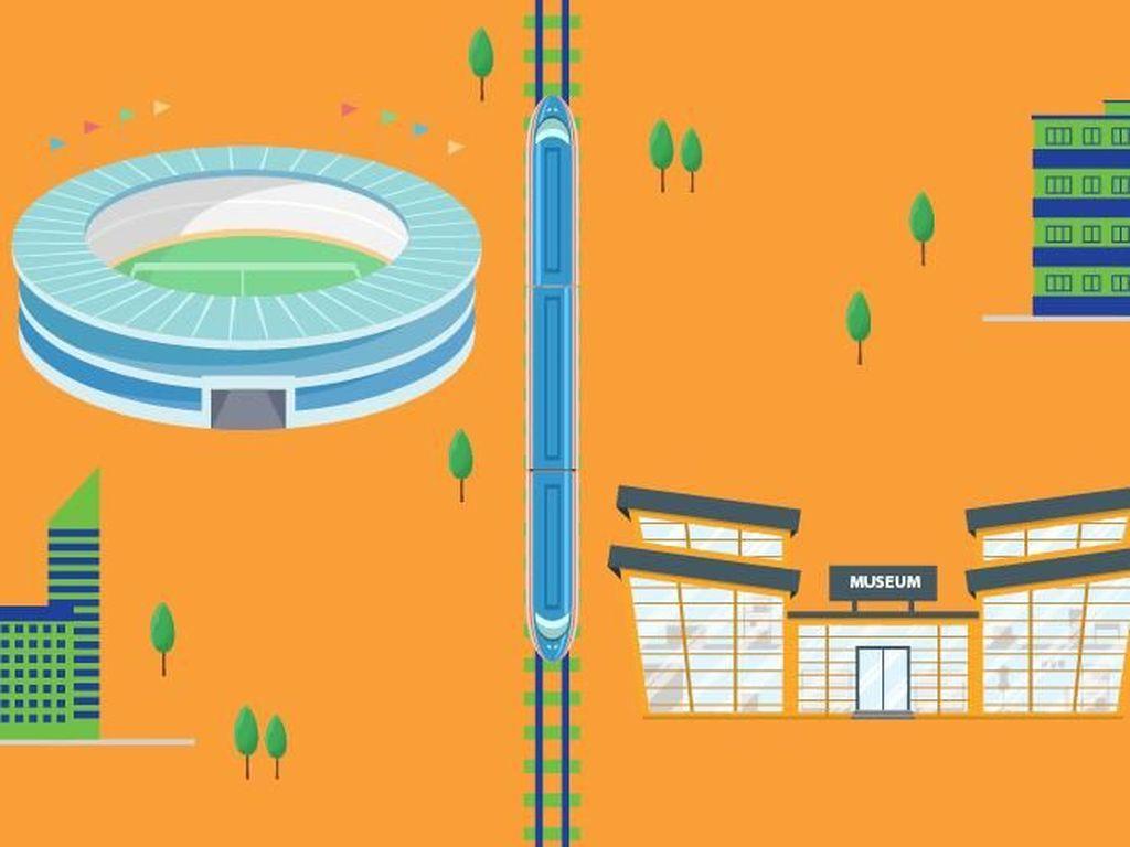 Peta Wisata Sepanjang Jalur MRT Jakarta, Ayo Share Artikel Ini!