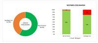 Debat Cawapres Ma'ruf vs Sandiaga, Siapa yang Rebut Hati Netizen?