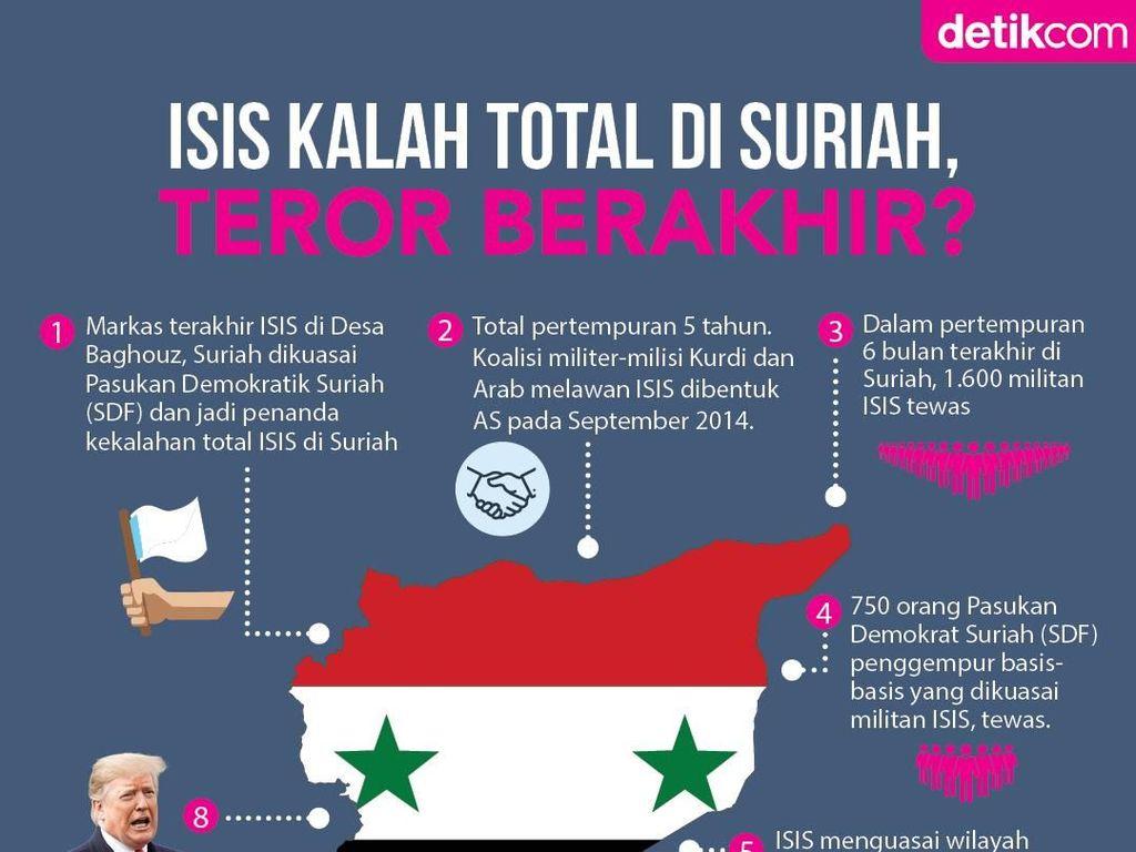 Terorisme di Indonesia Pasca Kekalahan ISIS
