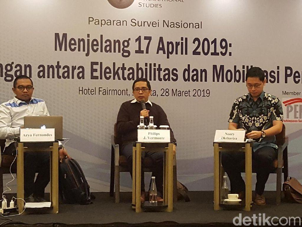 Survei CSIS: PDIP Juara, Papan Tengah-Bawah Diprediksi Sengit