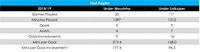 Perbandigan statistik Paul Pogba saat bersama Jose Mourinho dan Ole Gunnar Solskjaer