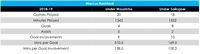 Perbandigan statistik Marcus Rashford saat bersama Jose Mourinho dan Ole Gunnar Solskjaer