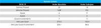 Perbandigan statistik Romelu Lukaku saat bersama Jose Mourinho dan Ole Gunnar Solskjaer