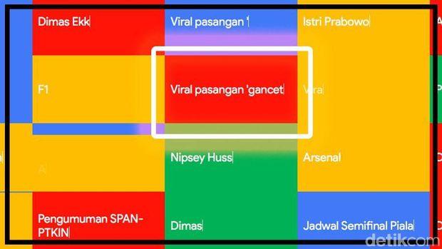 Pencarian 'viral pasangan gancet' sempat trending di Google.