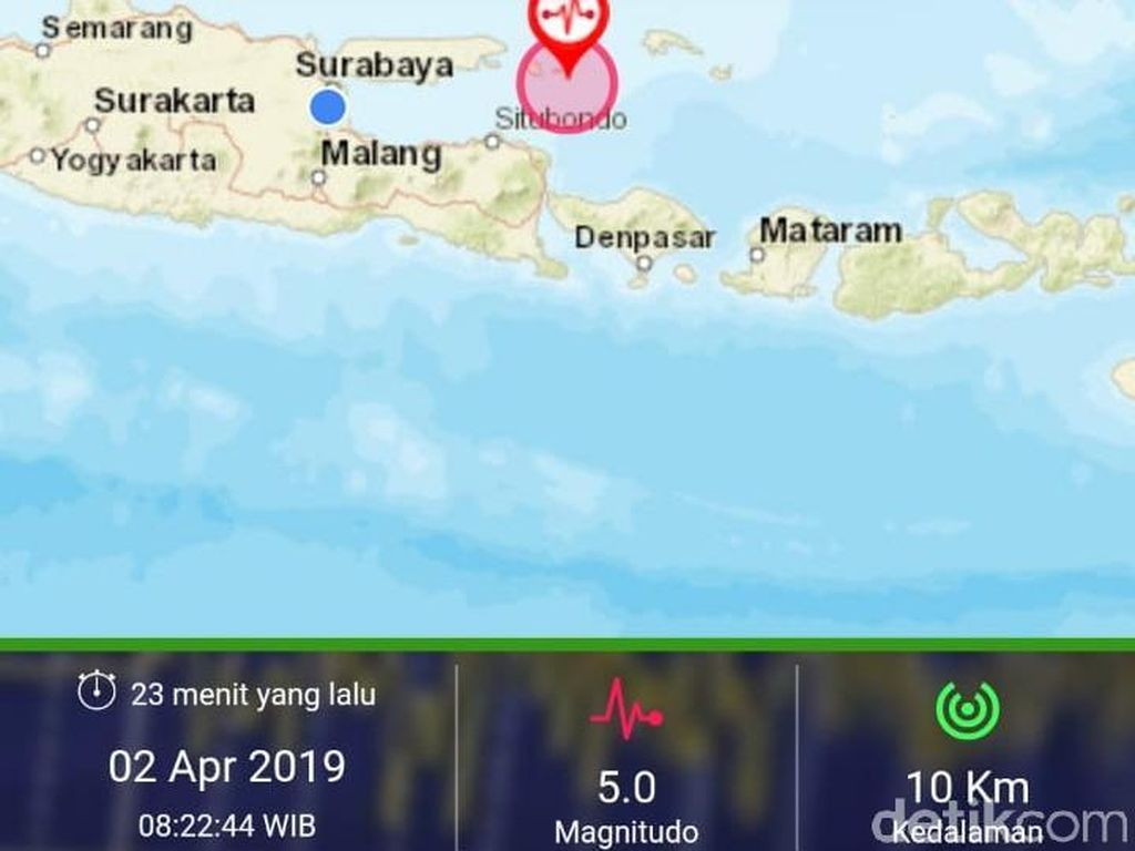 Di Situbondo, Gempa Magnitudo 5.0 Guncang Sumenep Terasa 2-3 Detik