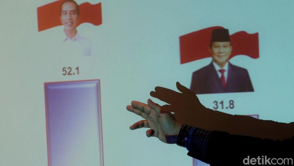 Ini Lho Hasil Survei Terbaru Elektabilitas Capres Indo Barometer