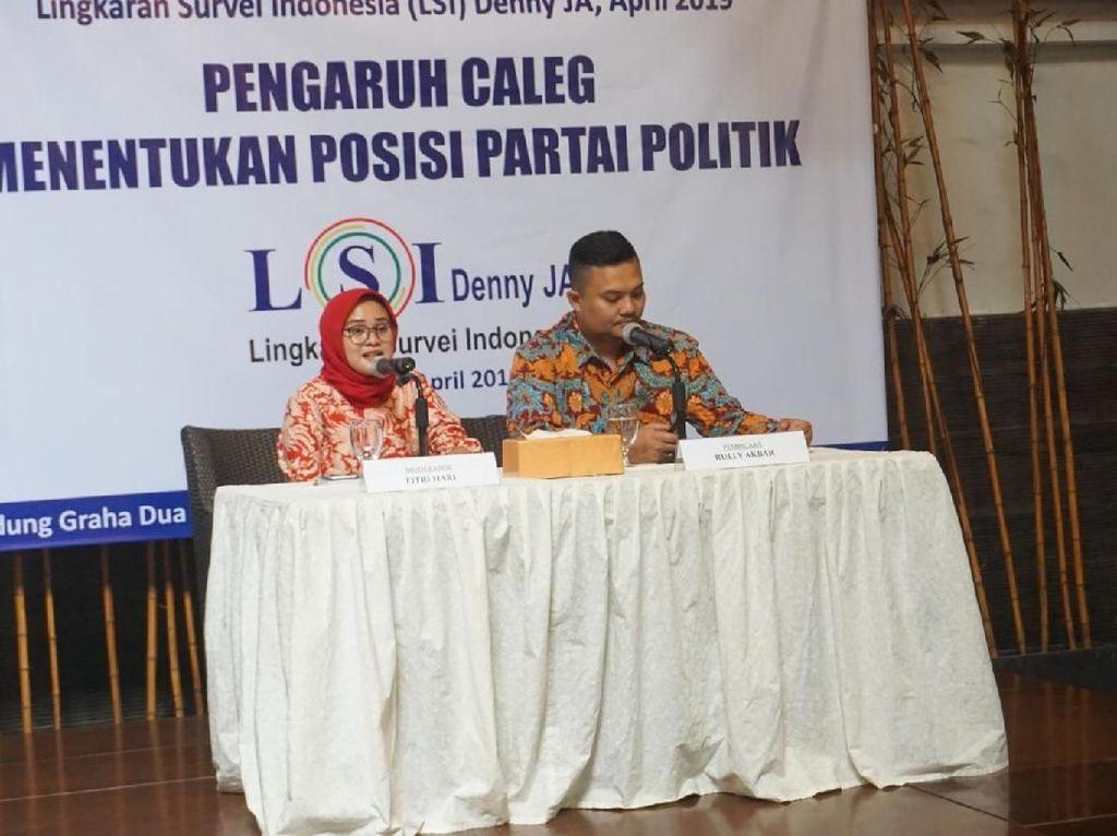 Survei LSI: PDIP Potensi Juara Pemilu, Gerindra-Golkar Bersaing di Posisi 2