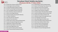 Ojk Rilis Daftar 106 Fintech Berizin