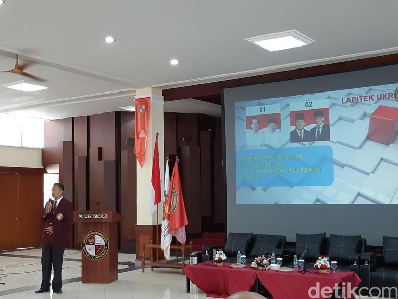 Survei 'Kampusnya Prabowo': Jokowi 37%, Prabowo 63%