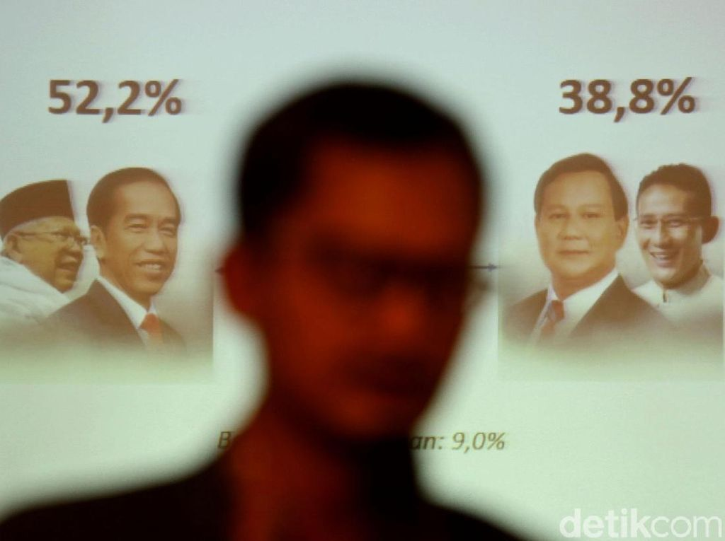 Survei Alvara Research Jokowi 52,2% Prabowo 38,8%