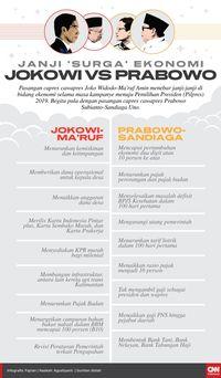 Janji Muluk Prabowo Bikin Pemilih Ogah Beli Mimpi