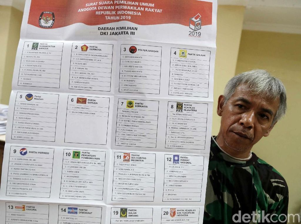 QC Sementara Charta Politika: Semua Partai Baru Diprediksi Gagal ke DPR
