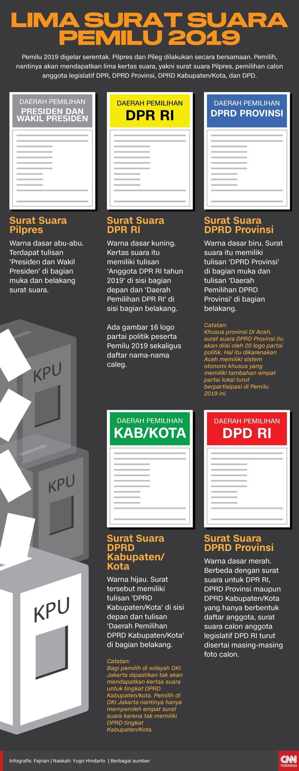 Infografis Lima Surat Suara Pemilu 2019