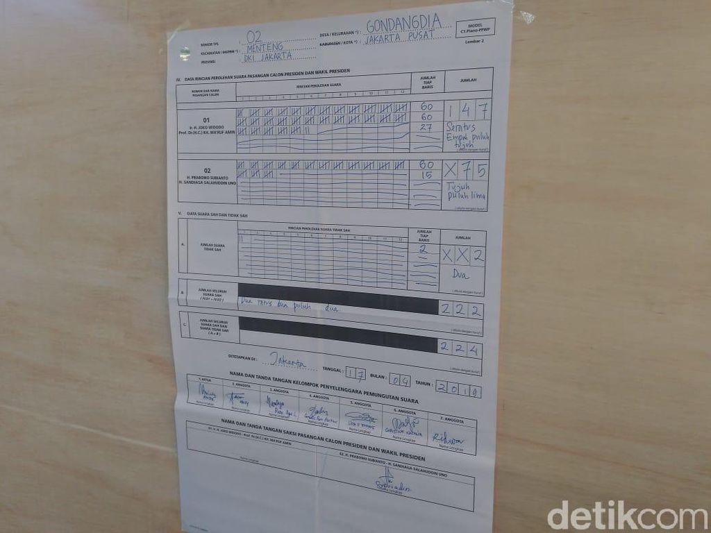 Jokowi Menang di TPS Cendana, Tempat Tommy dan Anak Prabowo Nyoblos
