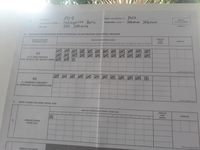 Perhitungan suara di TPS lokasi JK memilih