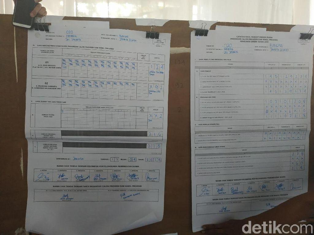 Jokowi Menang di TPS Cak Imin
