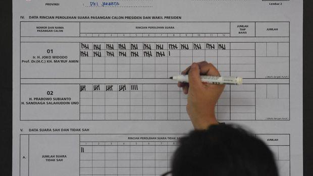 KPPS melakukan hitung suara di TPS, untuk kemudian menjadi formulir C1 Plano.