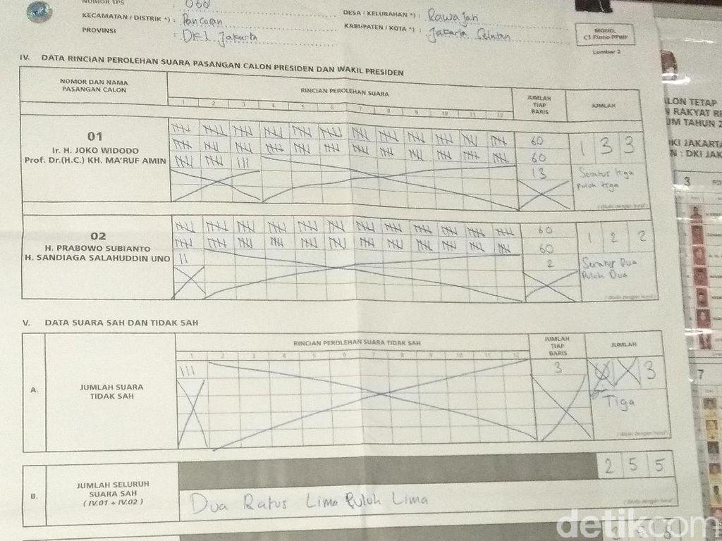 Diminta Pencoblosan Ulang, KPPS Tetap Hitung Suara TPS 68 Kalcit